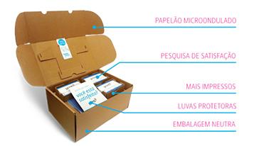 Photo of A importância da embalagem para o e-commerce