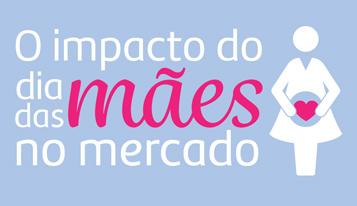 Photo of O Impacto do Dia das Mães no Mercado [Infográfico]