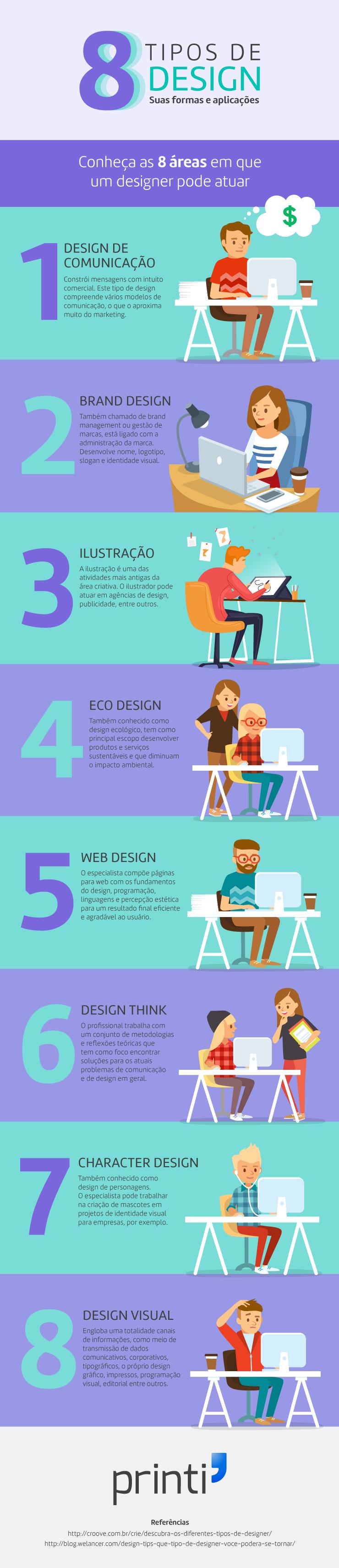 tipos de design