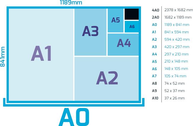 tutorial tamanhos de papéis