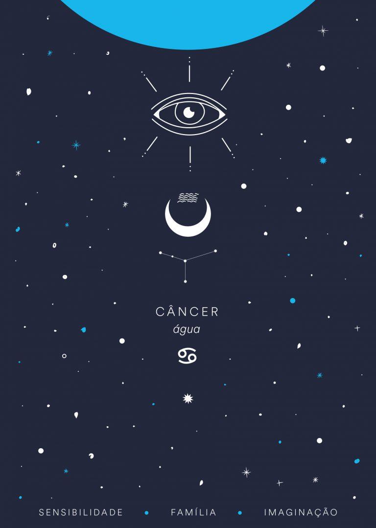 Blog - Signos - CANCER_page-0001